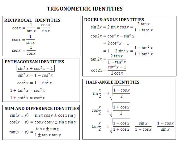 7: Proving IDs - Trig Functions & Identities